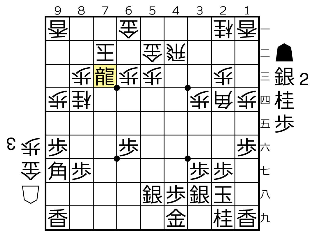 f:id:yuhib:20190911123356p:plain