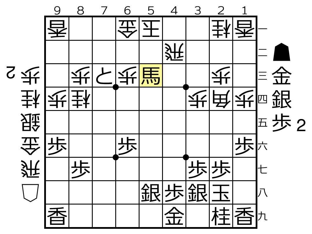 f:id:yuhib:20190911123803p:plain