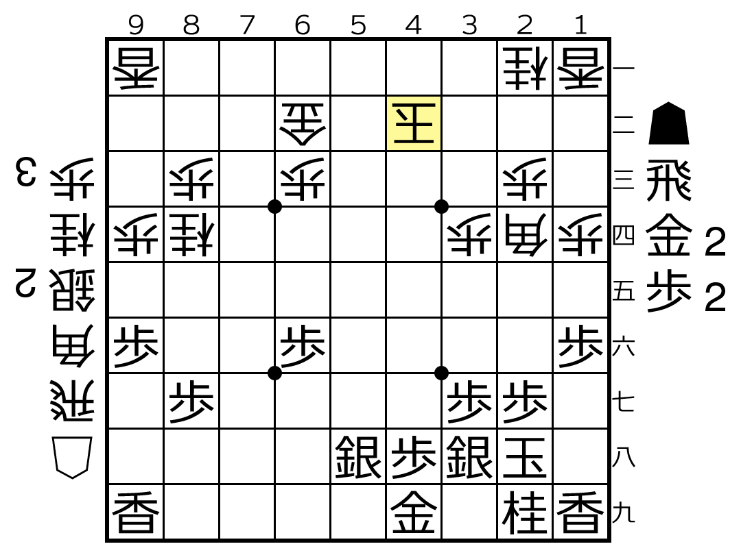 f:id:yuhib:20190911123910p:plain
