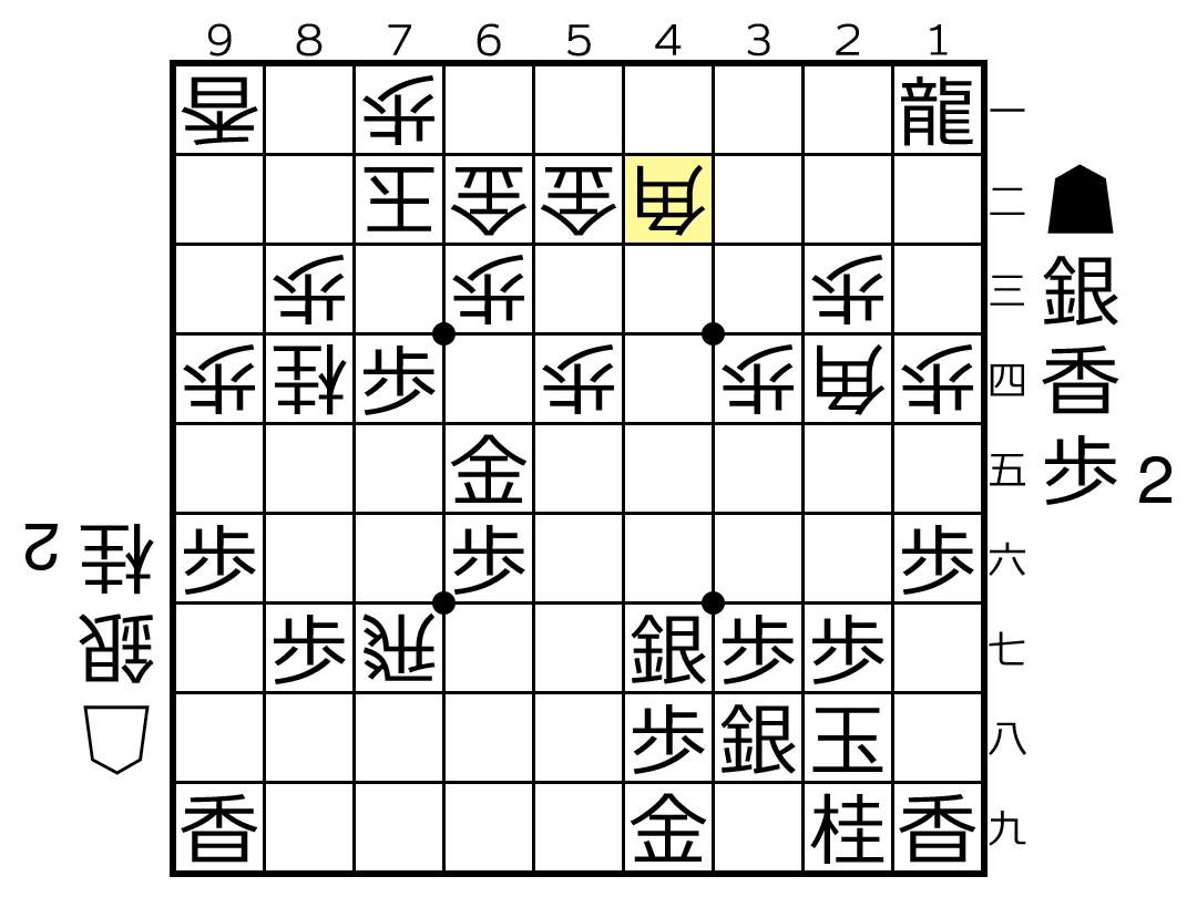 f:id:yuhib:20190911124646p:plain