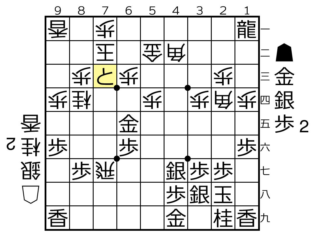 f:id:yuhib:20190911124808p:plain