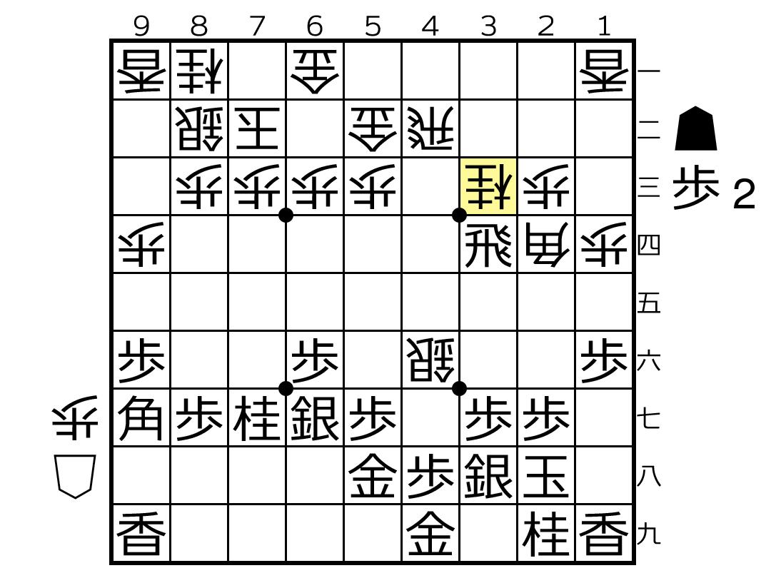 f:id:yuhib:20190911125003p:plain