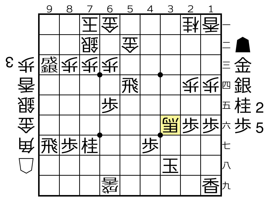 f:id:yuhib:20190912174521p:plain