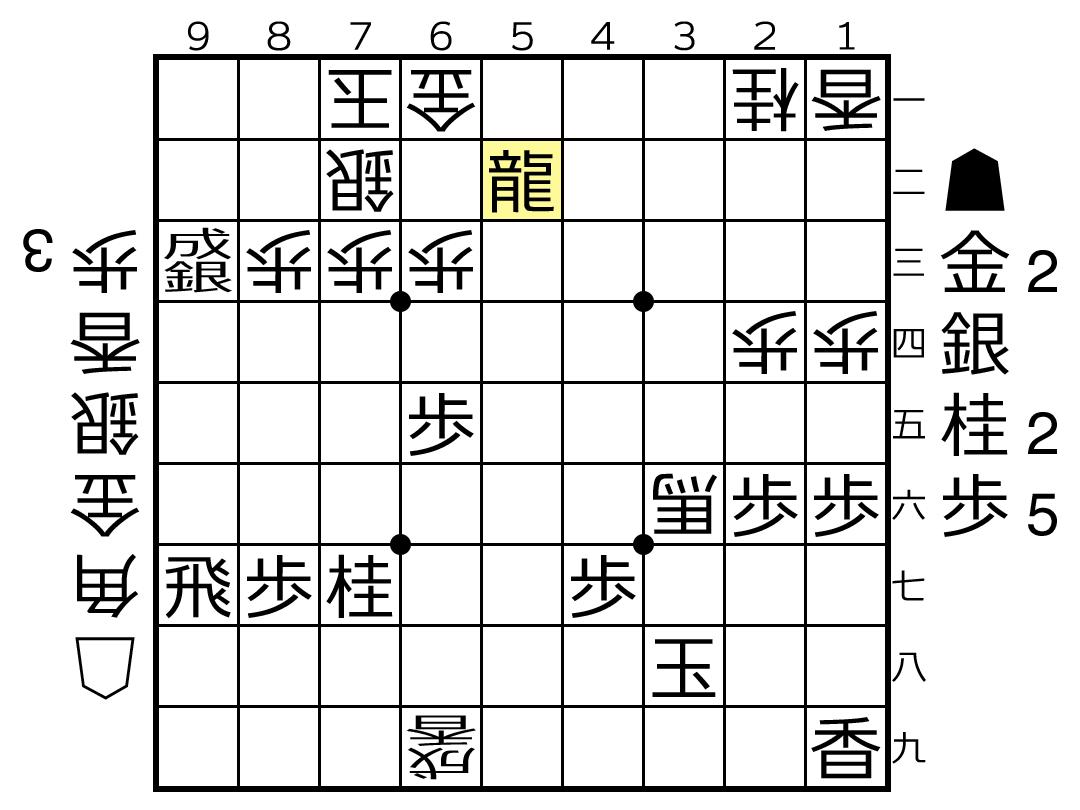 f:id:yuhib:20190912174622p:plain