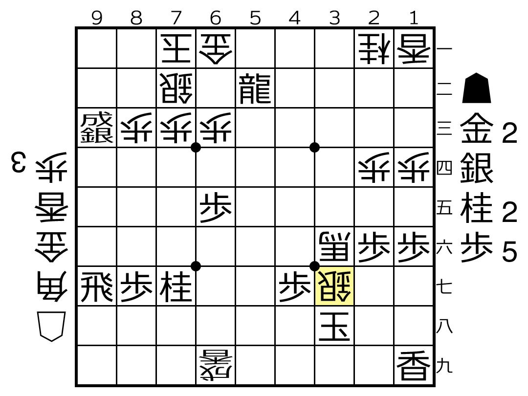 f:id:yuhib:20190912174731p:plain