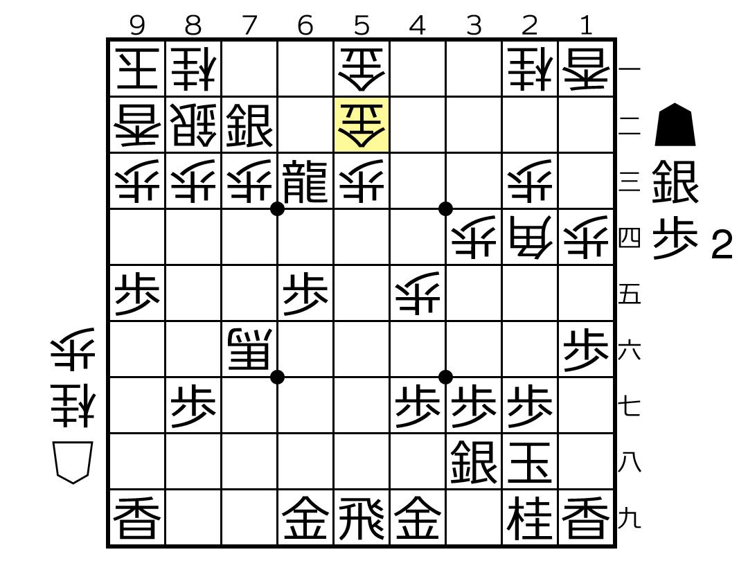 f:id:yuhib:20190912175401p:plain