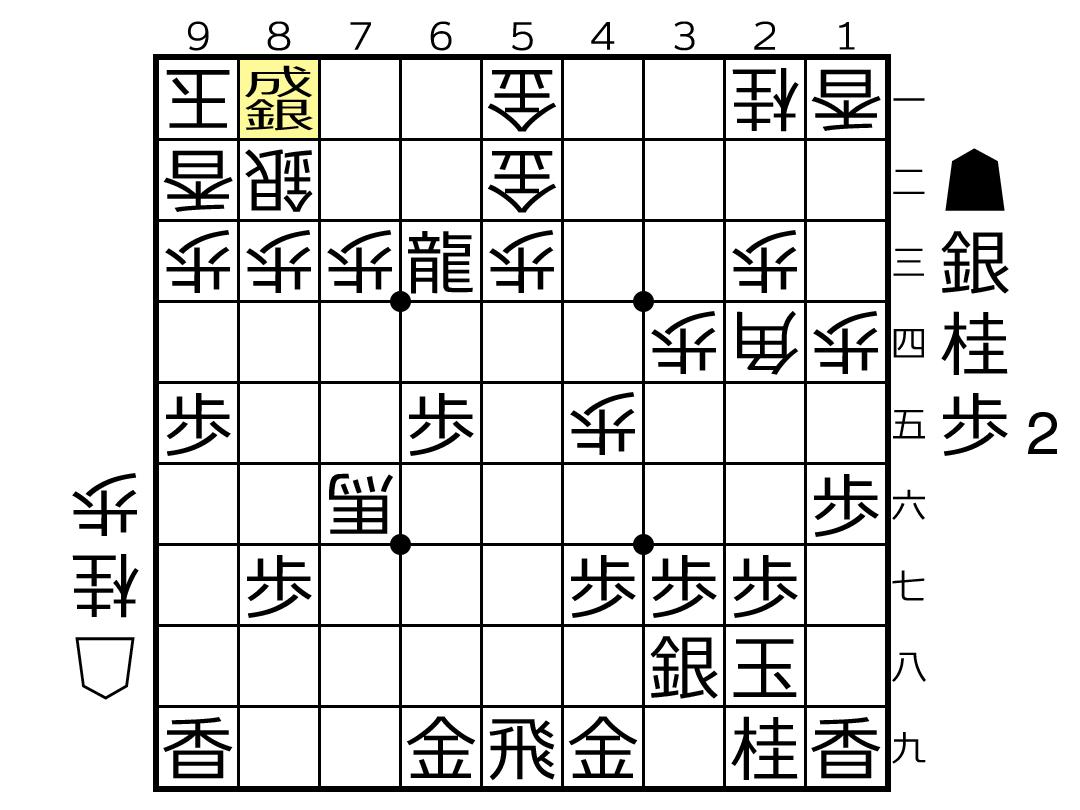 f:id:yuhib:20190912175609p:plain