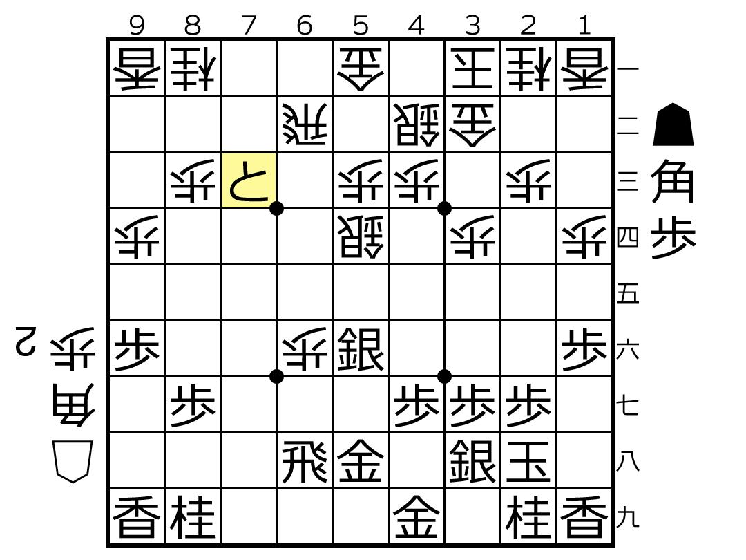 f:id:yuhib:20190913125317p:plain