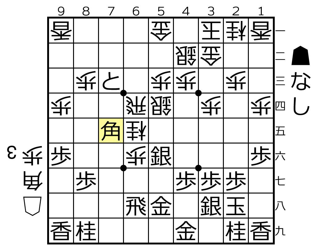 f:id:yuhib:20190913125401p:plain