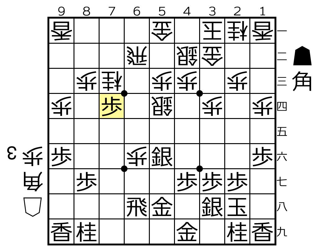 f:id:yuhib:20190913125811p:plain