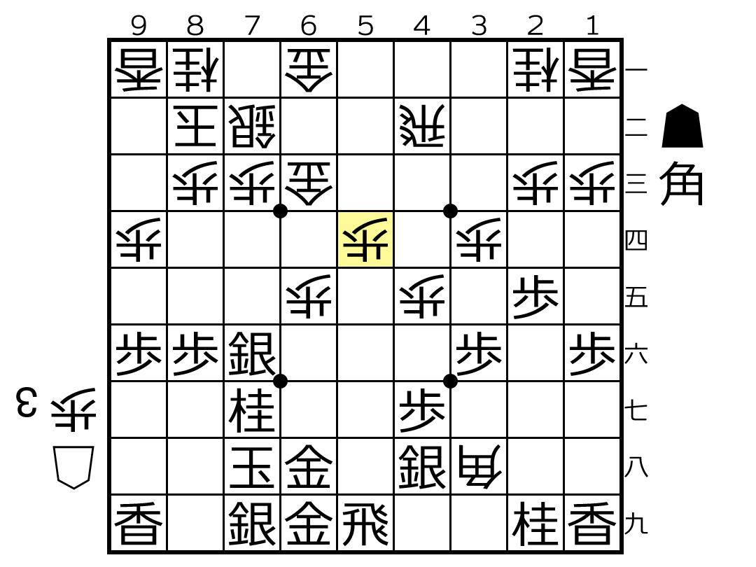 f:id:yuhib:20190917123028p:plain