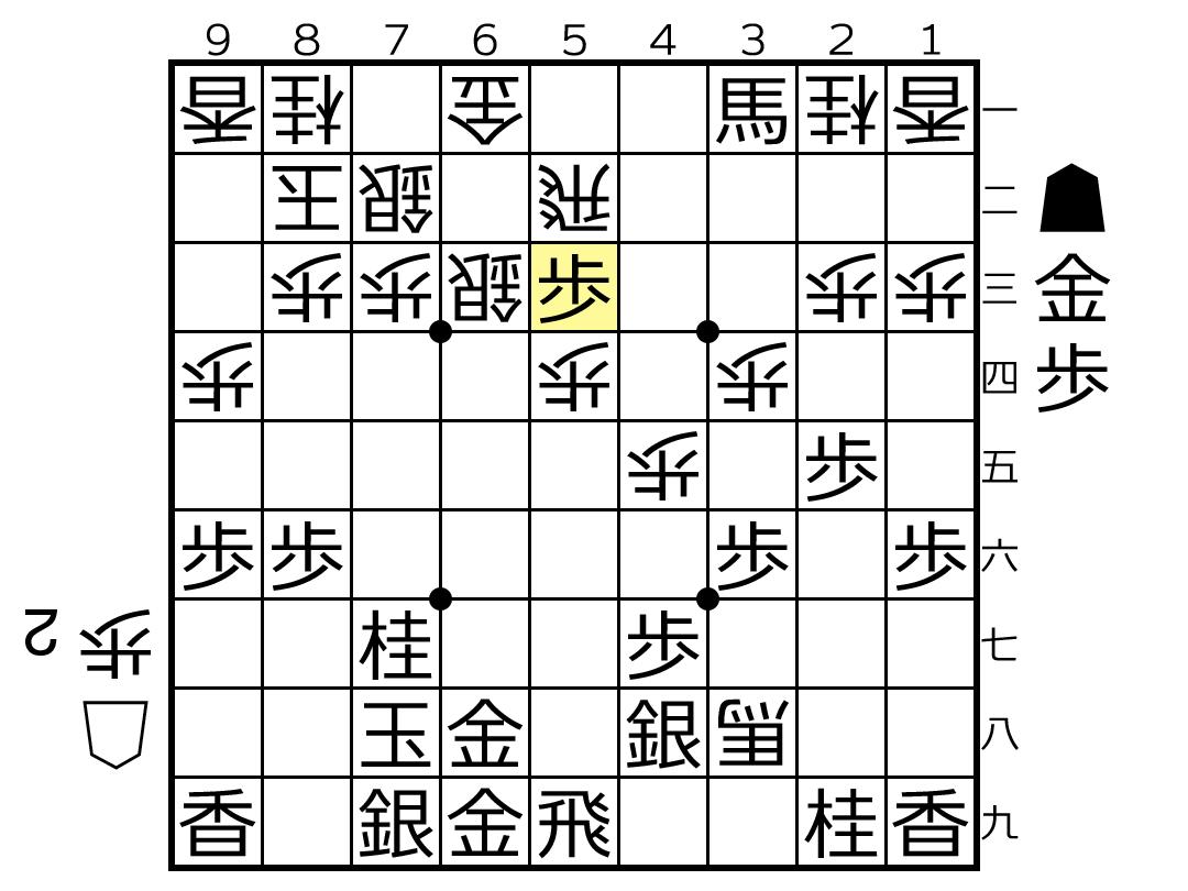 f:id:yuhib:20190917123327p:plain