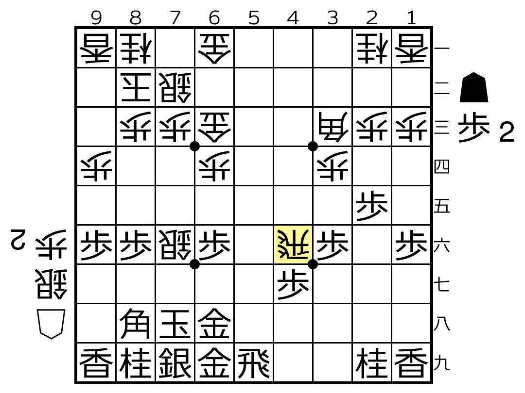 f:id:yuhib:20190917123854p:plain