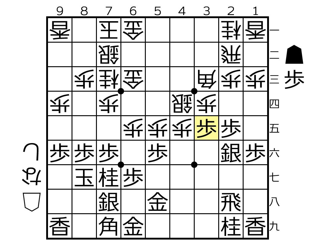 f:id:yuhib:20190918171425p:plain