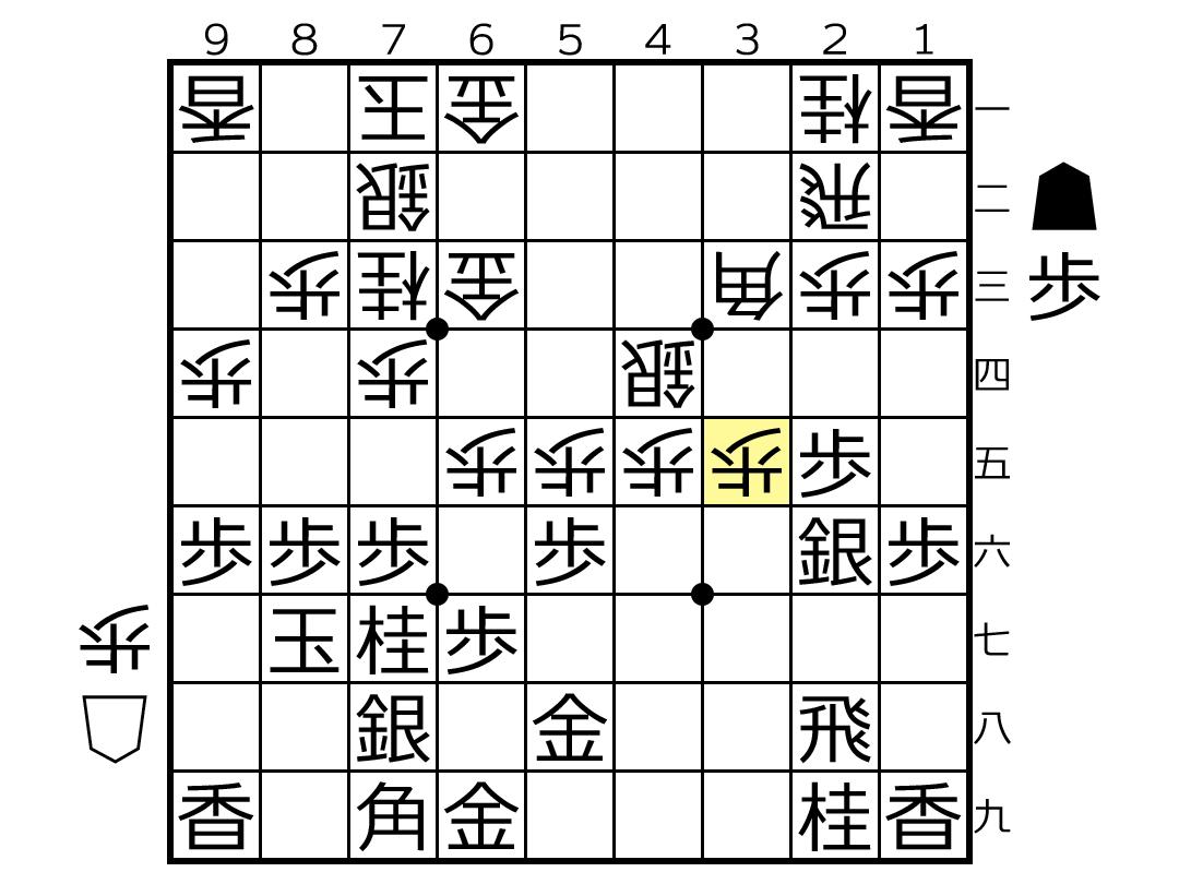 f:id:yuhib:20190918171854p:plain