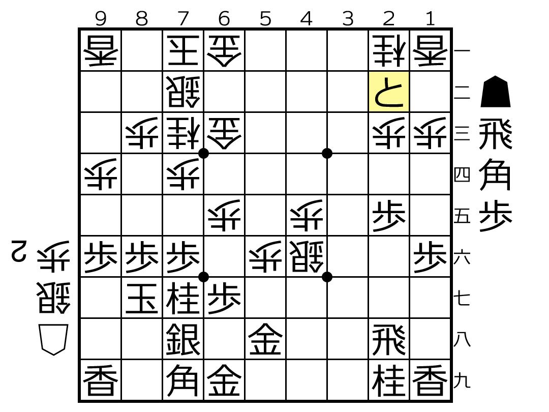 f:id:yuhib:20190918172218p:plain