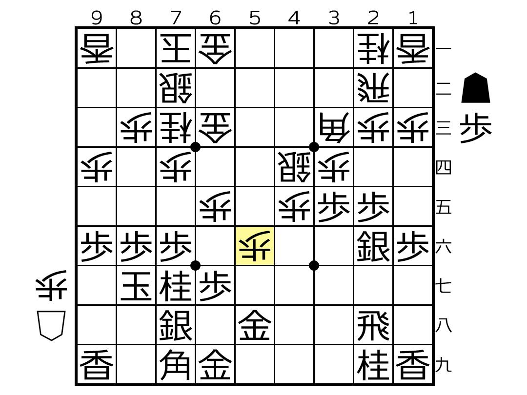 f:id:yuhib:20190918172534p:plain