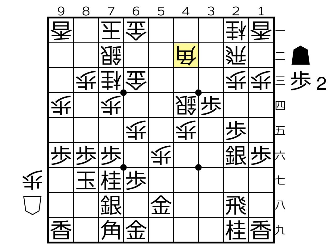 f:id:yuhib:20190918172719p:plain