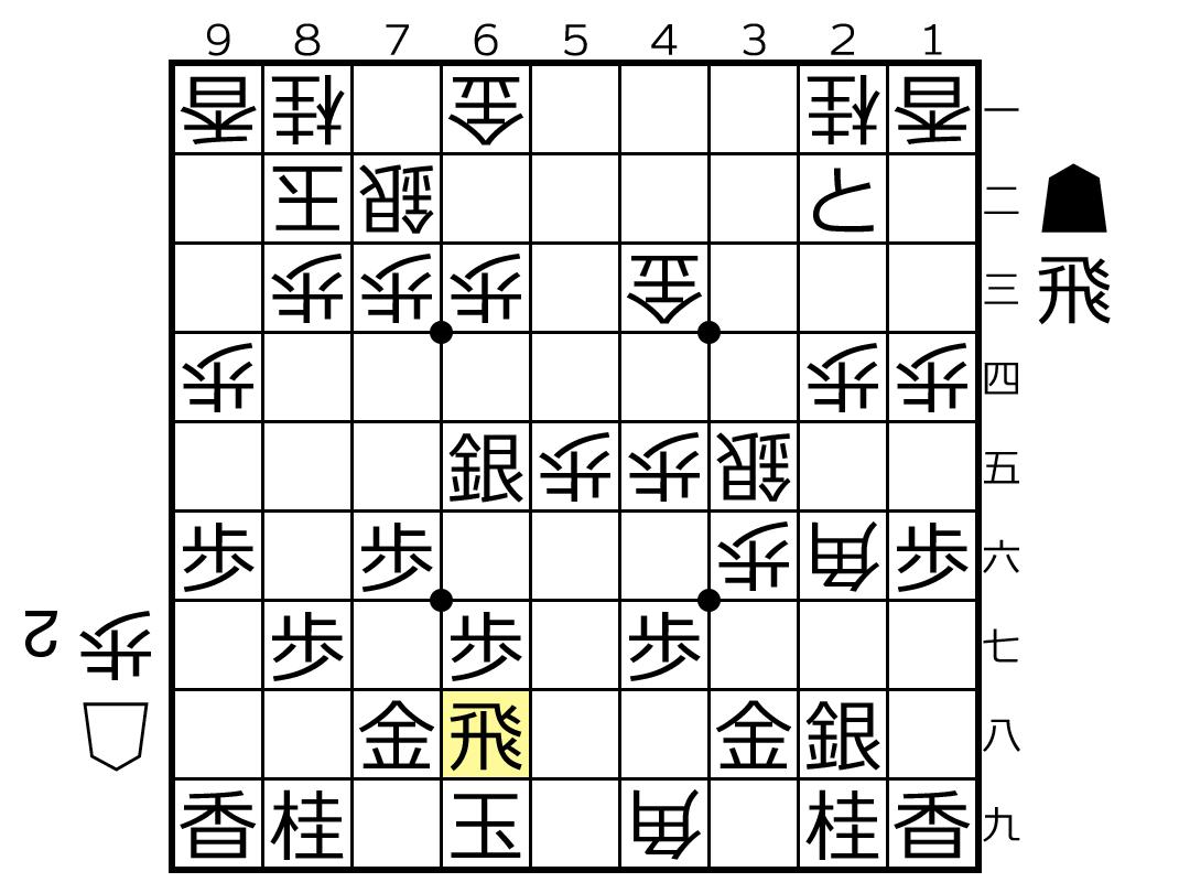 f:id:yuhib:20190920181424p:plain