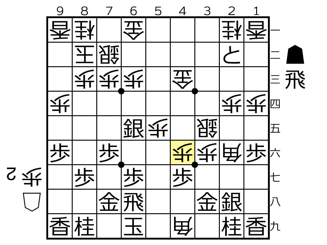 f:id:yuhib:20190920181716p:plain