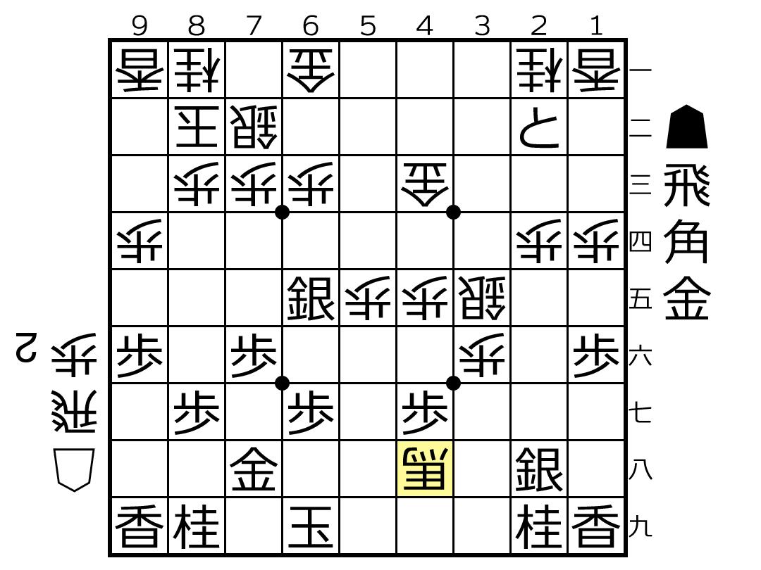 f:id:yuhib:20190920182110p:plain