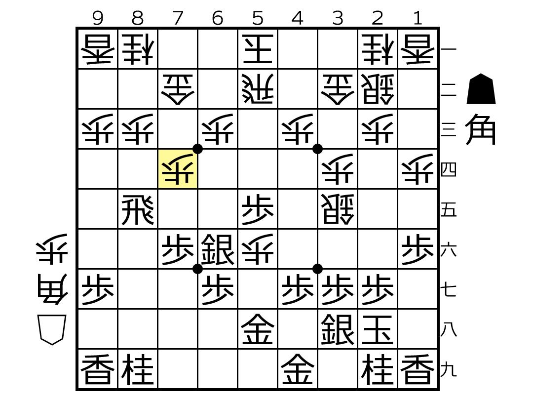 f:id:yuhib:20190920182248p:plain