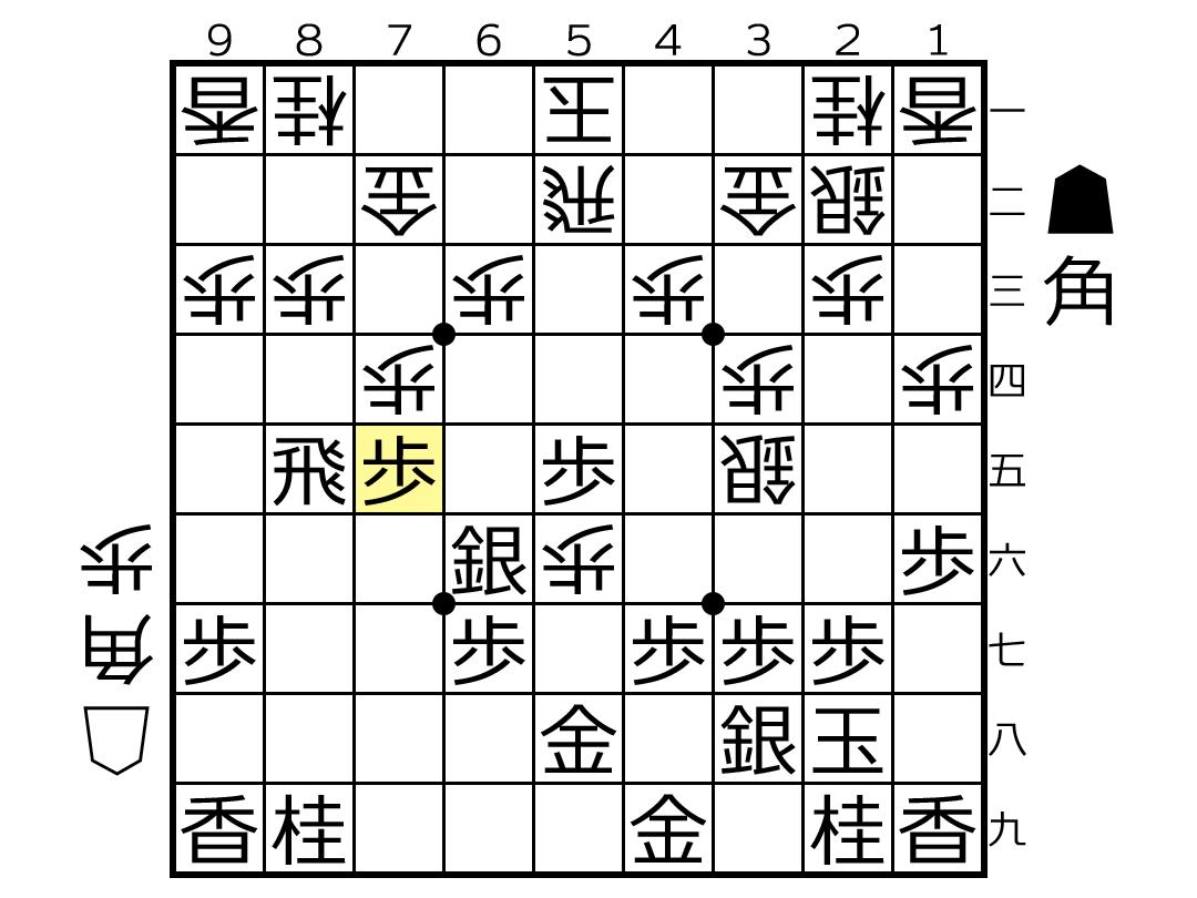 f:id:yuhib:20190920182806p:plain