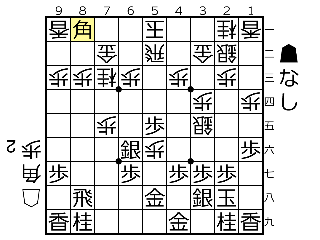 f:id:yuhib:20190920183019p:plain