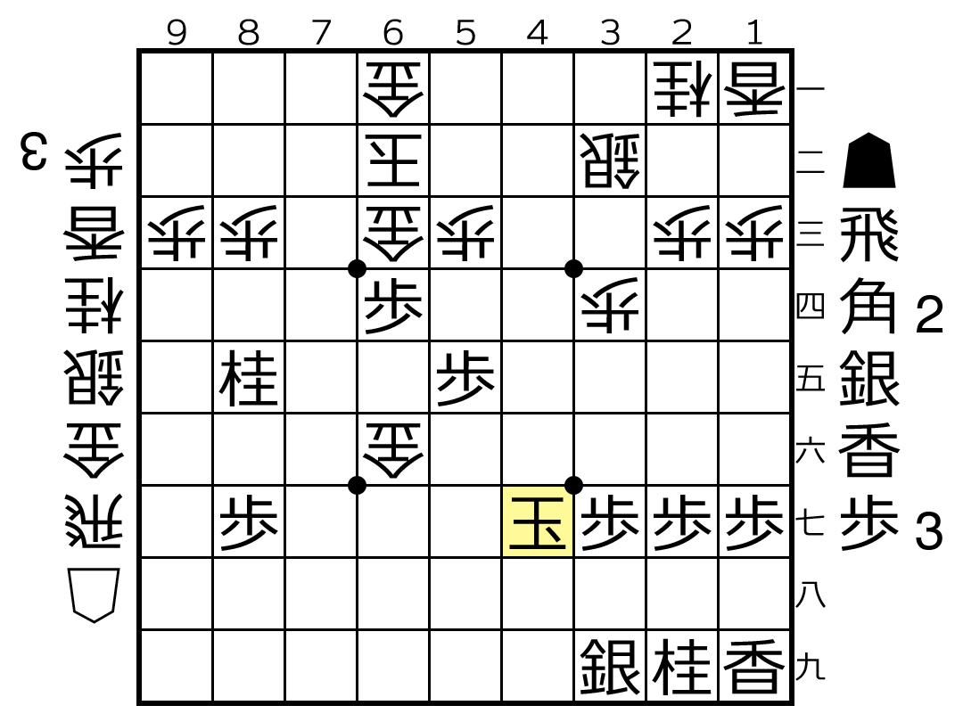 f:id:yuhib:20190924151620p:plain
