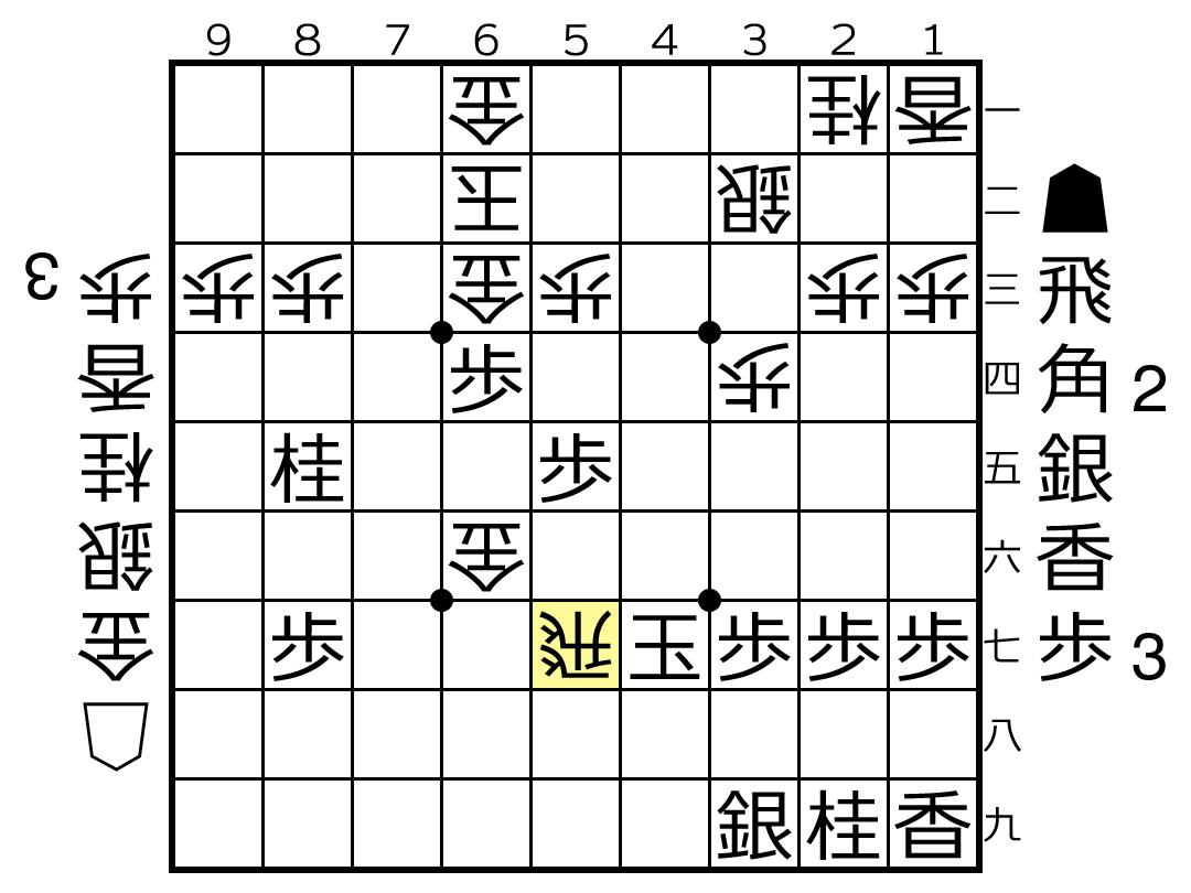 f:id:yuhib:20190924151714p:plain