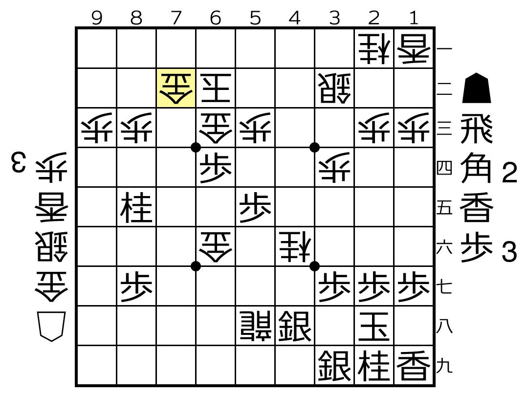 f:id:yuhib:20190924151932p:plain