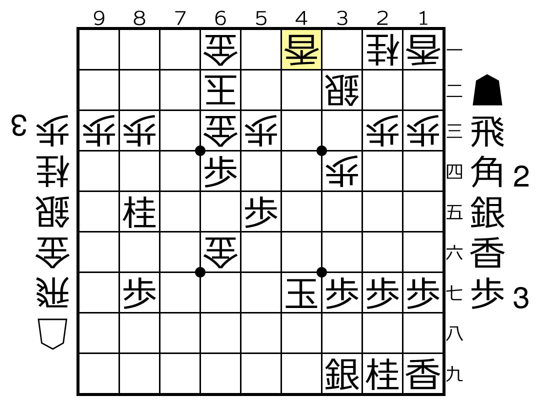 f:id:yuhib:20190924152140p:plain