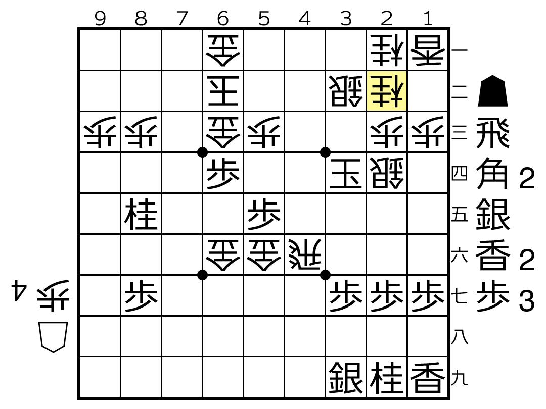 f:id:yuhib:20190924152535p:plain