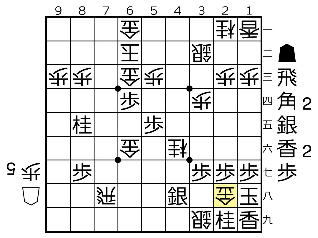 f:id:yuhib:20190924162019p:plain