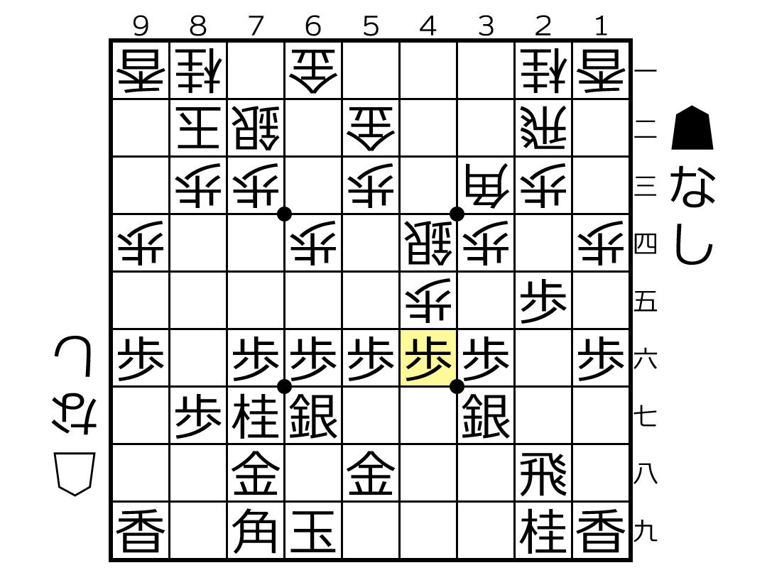 f:id:yuhib:20190924162320p:plain