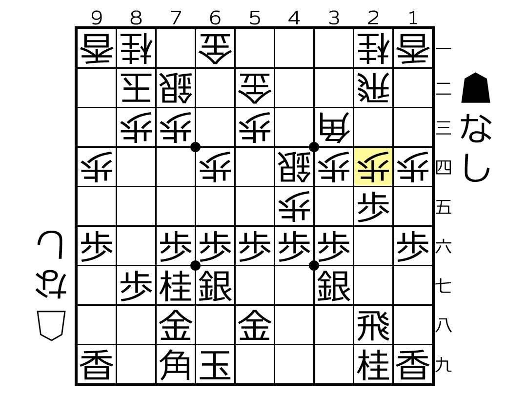 f:id:yuhib:20190924162353p:plain