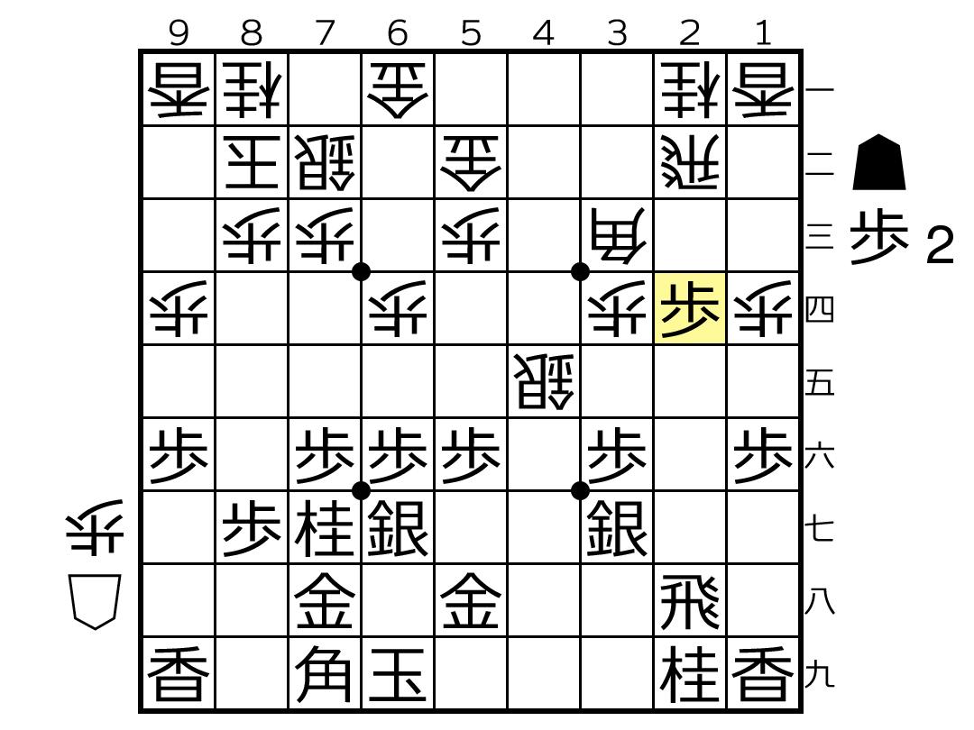f:id:yuhib:20190924162459p:plain