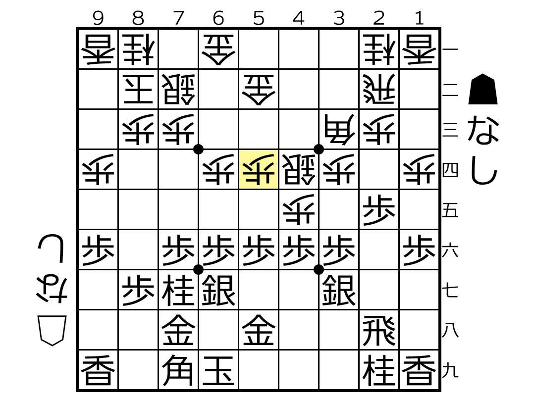 f:id:yuhib:20190924162743p:plain