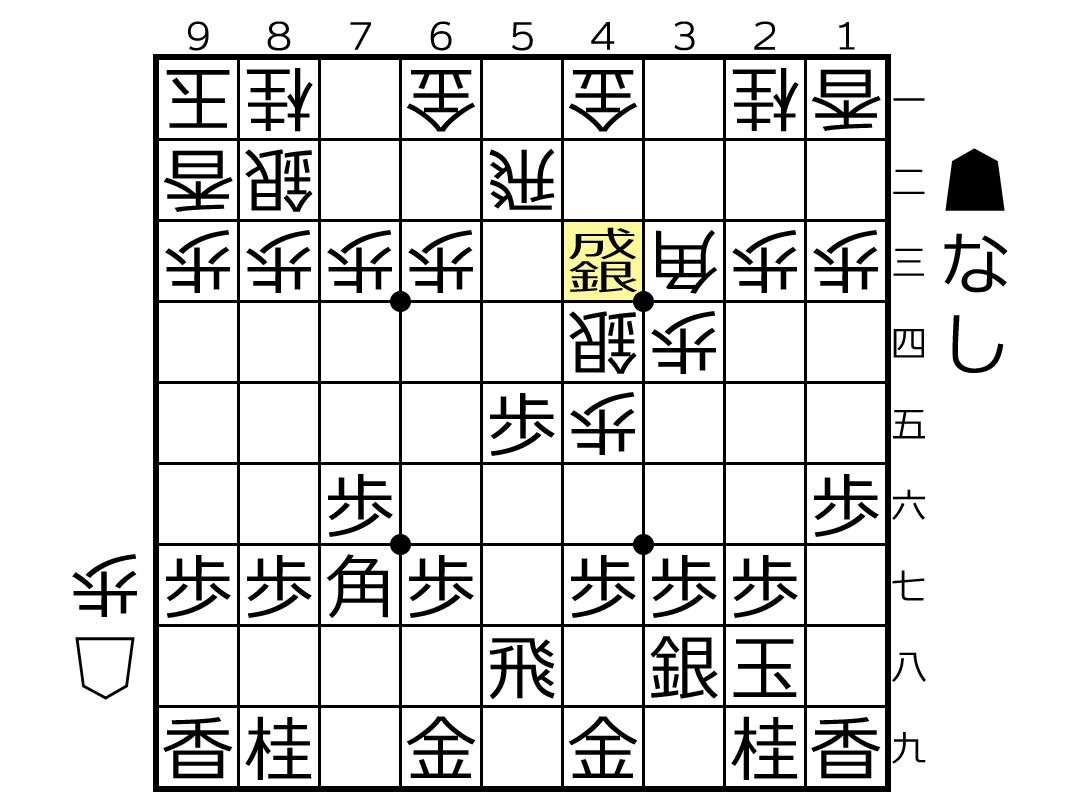 f:id:yuhib:20190925122902p:plain