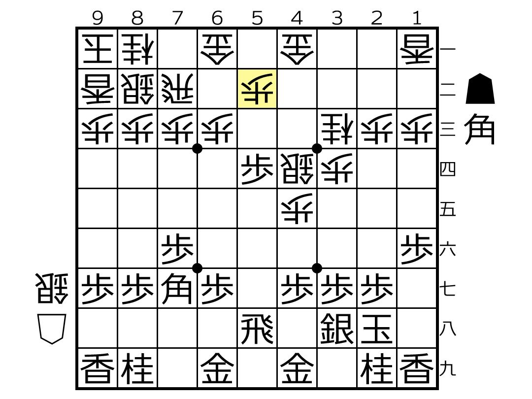 f:id:yuhib:20190925123048p:plain