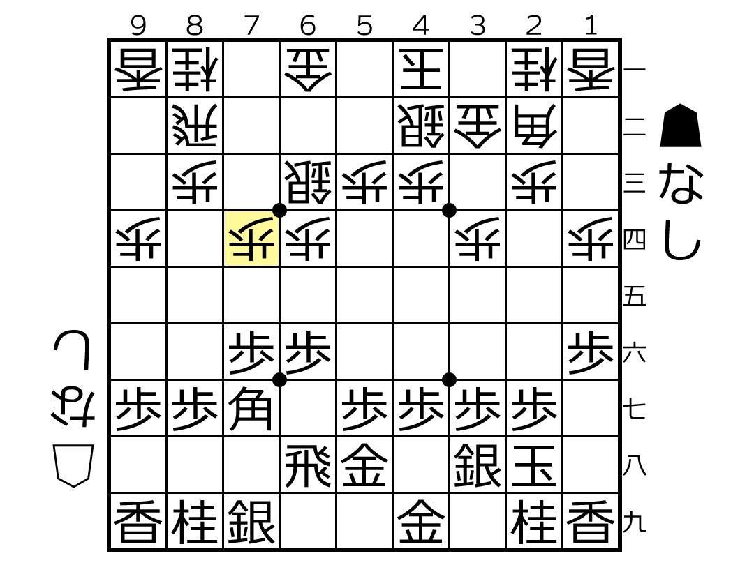 f:id:yuhib:20190927124641p:plain