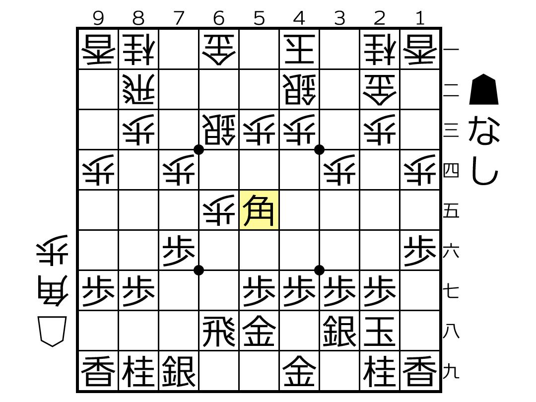 f:id:yuhib:20190927124923p:plain