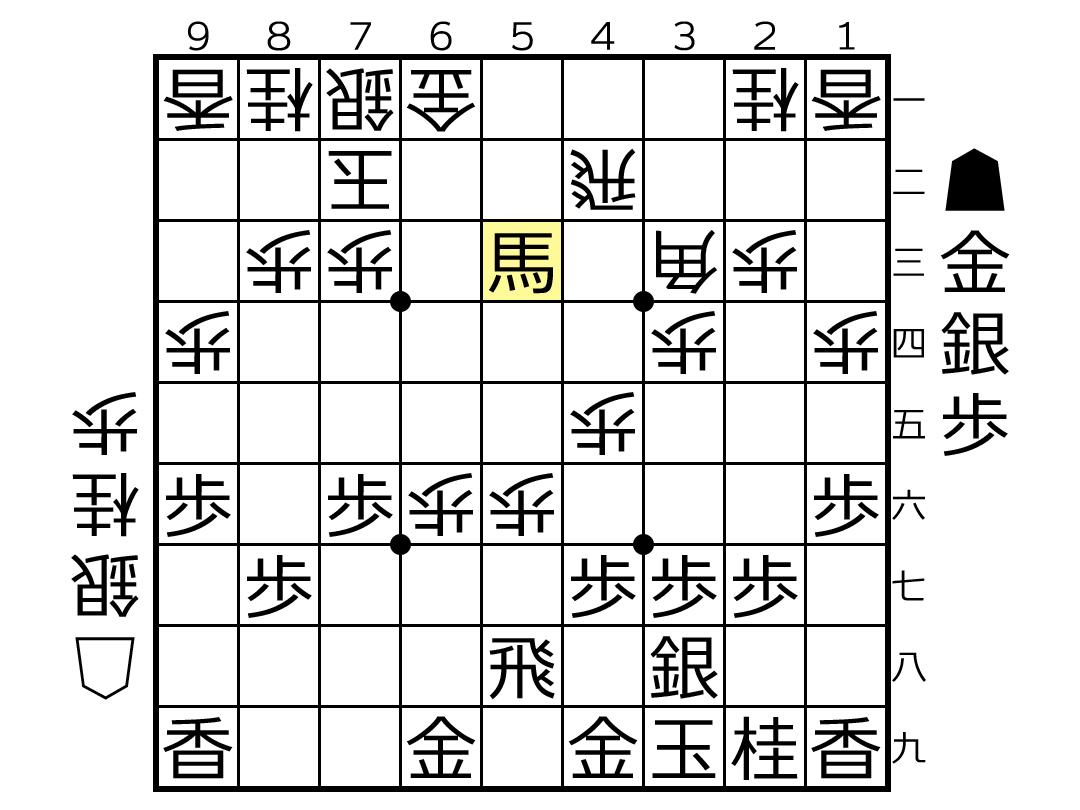 f:id:yuhib:20191001122555p:plain