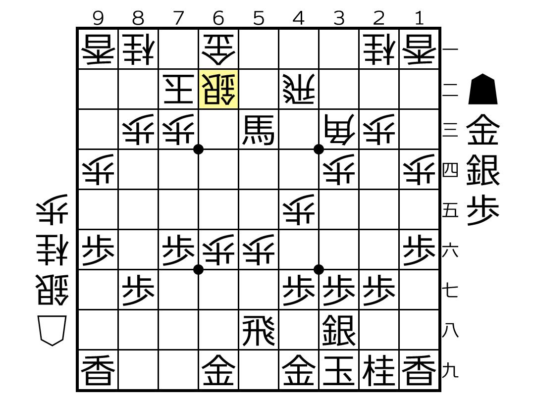 f:id:yuhib:20191001122717p:plain