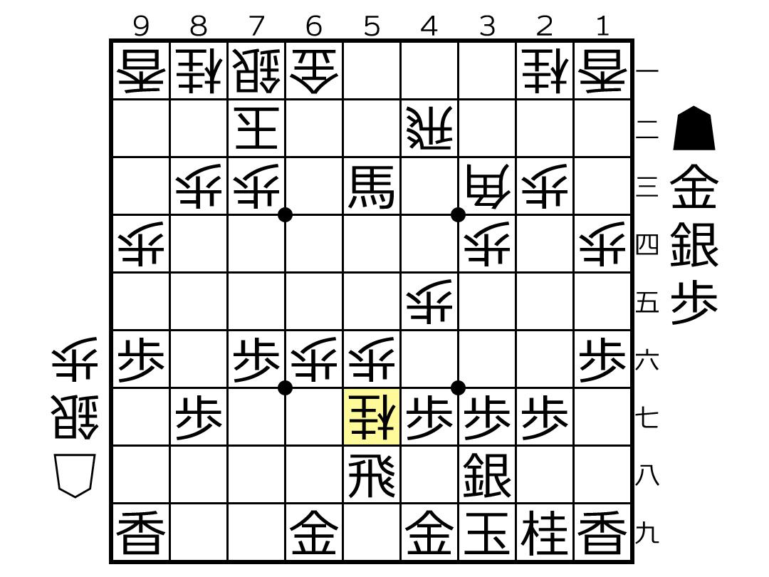 f:id:yuhib:20191001123019p:plain