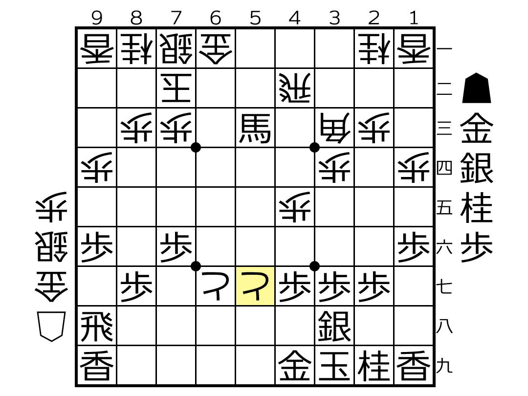 f:id:yuhib:20191001123358p:plain