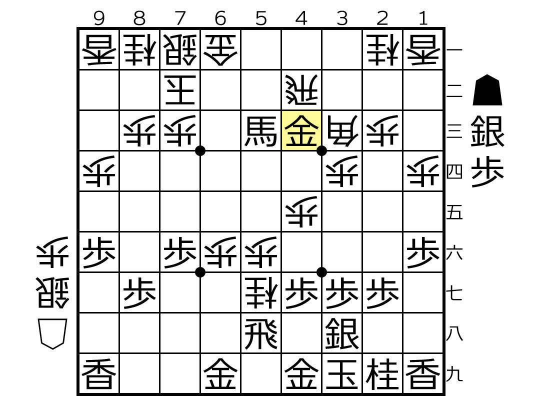 f:id:yuhib:20191001123559p:plain