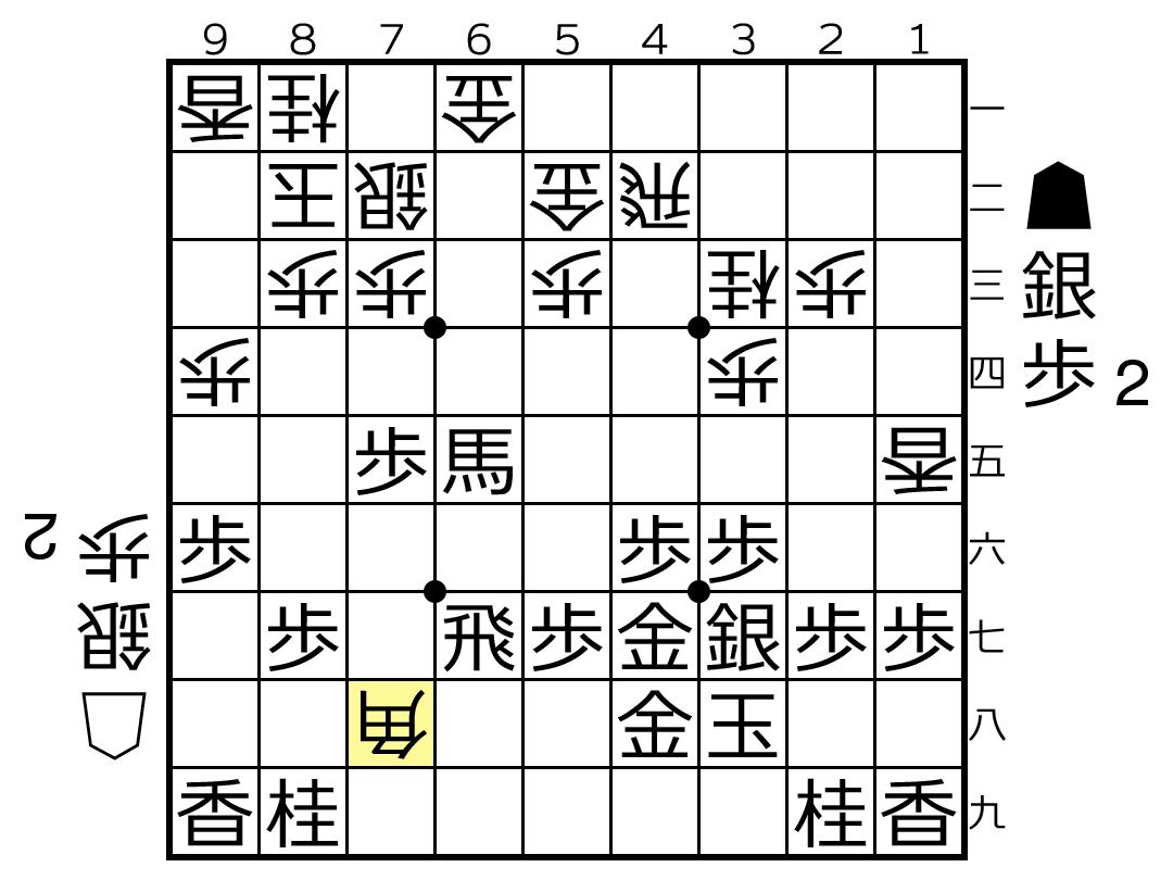 f:id:yuhib:20191003123836p:plain