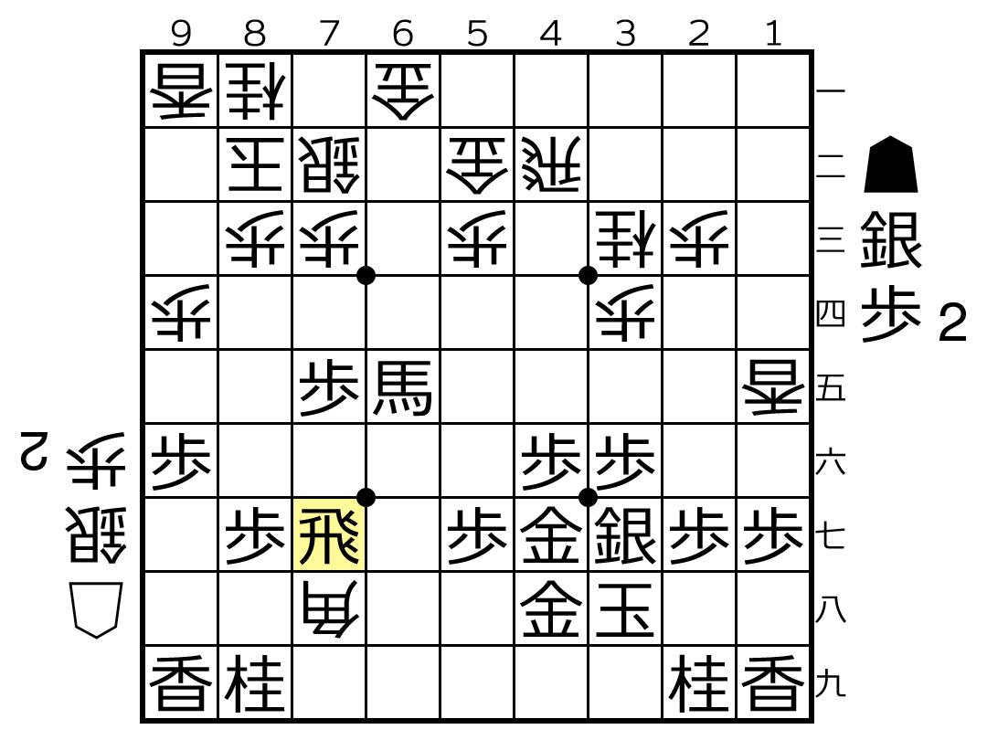 f:id:yuhib:20191003124057p:plain