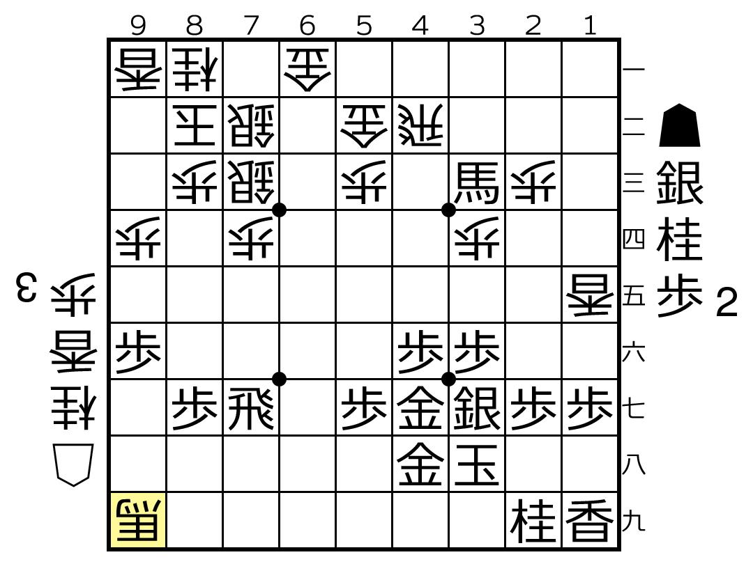 f:id:yuhib:20191003124402p:plain
